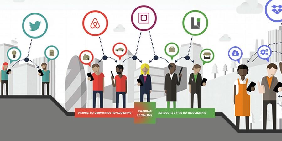 Совместное потребление. Sharing economy - экономика будущего.